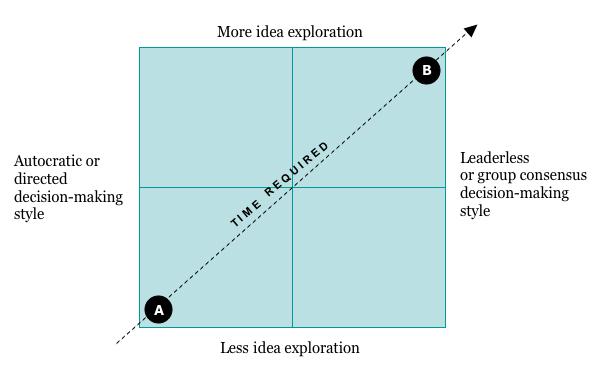 designdecisions.jpe